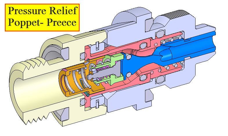 Preece: QD with pressure relief