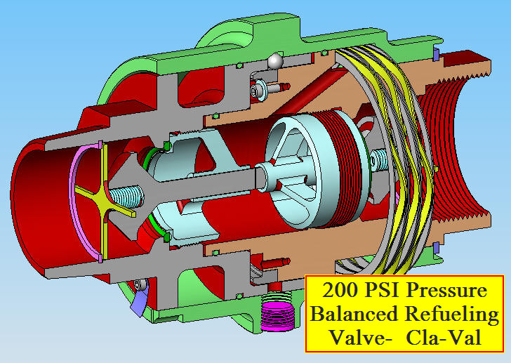 Pressure Balanced Valve: High pressure won't force the two connecting units apart. Designed to be pressure balanced. Cla-Val